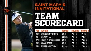 Saint Mary's Invitational - Final